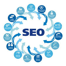 SEO Specialists Brisbane